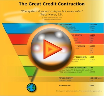 Great Credit Contraction